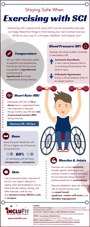Staying Safe When Exercising with SCI Infographic